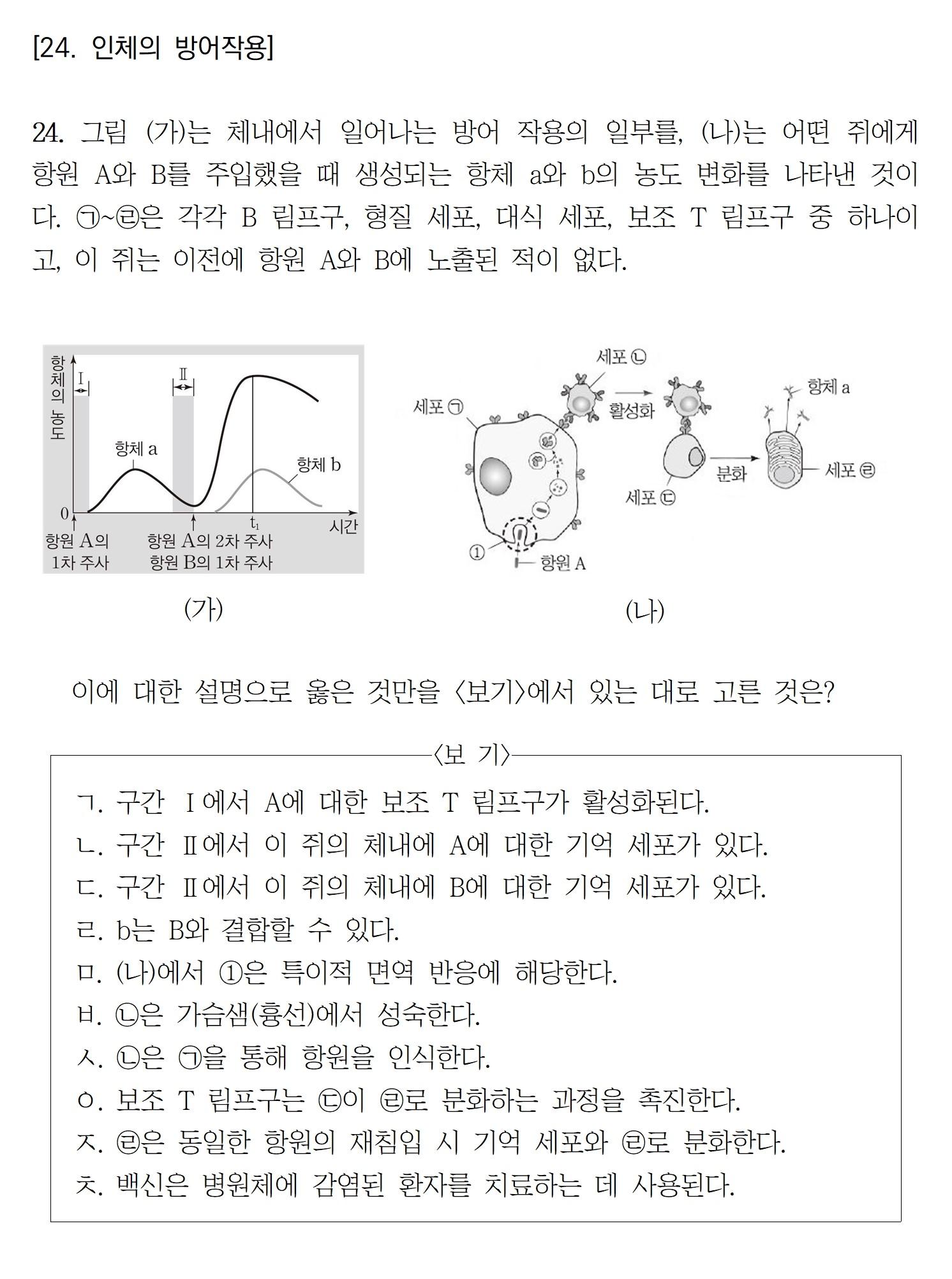 생명 과학 2 문제 pdf
